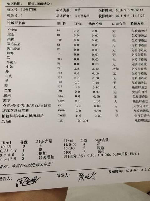 宝宝湿疹反复,过敏源测试能帮我看看结果吗?